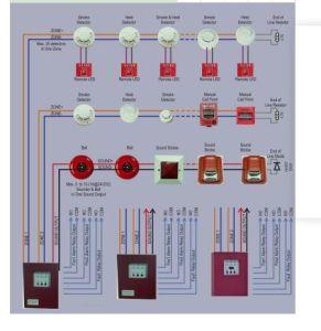DC24V classiques Sound Strobe sirène pour système d'alarme sonore