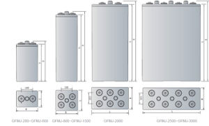 Gfmj 1500t maître vert commode pour batterie d'installation de l'énergie solaire