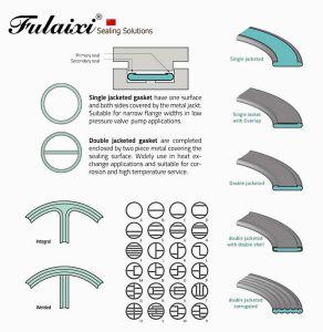 Металлические прокладки в защитной оболочке