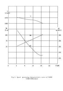 [قونشي] ماء يبرّد [ديسل نجن] ([ن485د] نموذج) لأنّ مولّد مجموعة