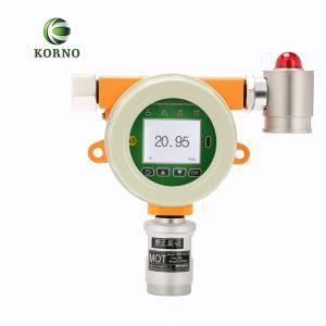 Ce verklaarde de Vaste Meter van het Gas van het Chloride van de Waterstof (HCl)