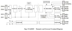 RS232/RS485 a-Dへの8つのチャネルThermocouple Signal Converter