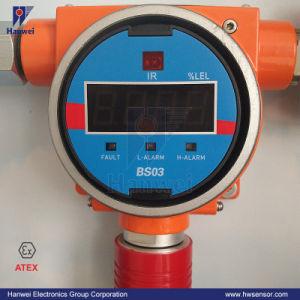 Atexは証明した固定メタンまたは有毒なまたは可燃性ガスの探知器(BS03)を