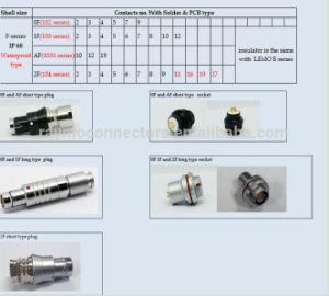 Hr10シリーズまっすぐなジャック4 Pinの産業金属の円コネクター