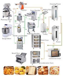 Comercial Venta caliente el horno horno de vapor Combi combinación