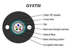 4 Core tubo solto Armored Cabo de fibra óptica monomodo GYXTW