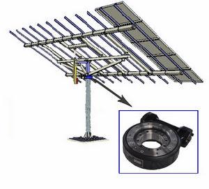 Se3, SE5, SE7, SE12 Unidad de rotación para el seguidor solar