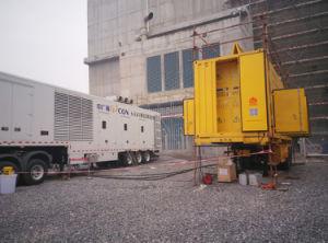 ディーゼル発電機テストのための2500kVA AC負荷バンク