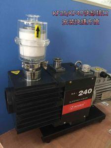 Nanfengの回転式ベーンSlx-120/240/360/480/600/960の真空ポンプ