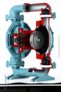 Pumpen-passende Teile und Pumpen-passende Abwechslungen