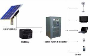 組み込みのコントローラが付いているホームインバーターのための10kw太陽エネルギーシステム