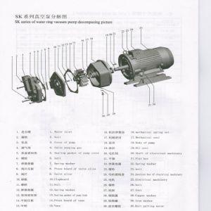 Sk-0,5 1,5 kw bomba de vácuo de anel líquido para a indústria médica e farmacêutica