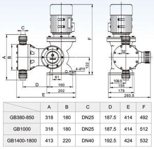 Metende Pomp van het Diafragma van het Type van GB de Mechanische