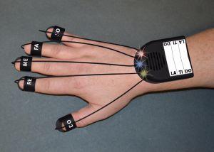 Nouveau design doigt piano électronique