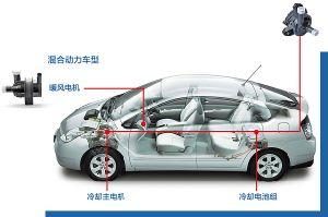 Velocità fissa automatica elettrica della pompa ad acqua del sistema di raffreddamento del motore dell'automobile