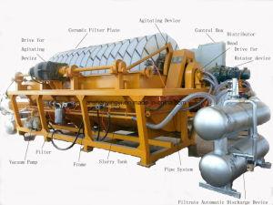 Vakuumkeramischer Spaltölfilter für Goldförderung, Eisen-Bergbau