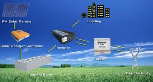 Grid-Tied Photovoltaic Power Solution