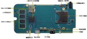 Kits5PC100-ii schors-A8 de Uitrusting van de Ontwikkeling van het Wapen