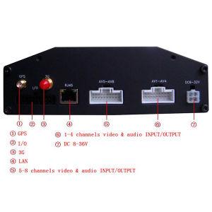 Schulbus bewegliches DVR -- Cer FCC RoHS H. 264, 8CH mit 7 Zoll LCD-Schule für Bus-Sicherheit
