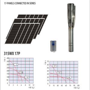 A energia solar irrigação agrícola nova bomba de água da máquina