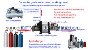 Plongée Suncenter O2 (l'oxygène) gaz de remplissage du vérin de la pompe de gavage