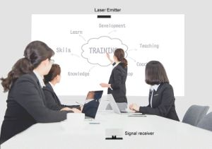 Controllo Whiteboard interattivo portatile della barretta e della penna di tocco del laser con il prezzo più basso