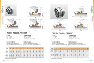 Joint de pompe à lisier, SLC joint mécanique, Joint d'arbre d'exploitation minière Ah