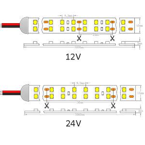 Riga indicatore luminoso del Ce dell'UL doppia di striscia di SMD1210 (3528) 240LEDs 24V 6500K LED