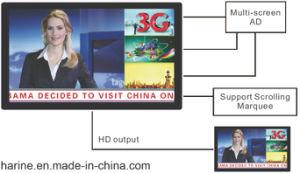 Voiture de 18,5 pouces/moniteur de bus Ad écran LCD du lecteur de publicité