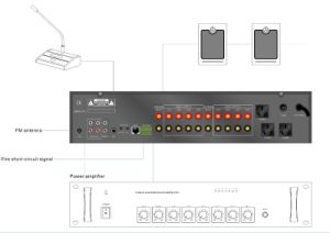 Ane PA-6000 Amplificador de la programación de Megafonía