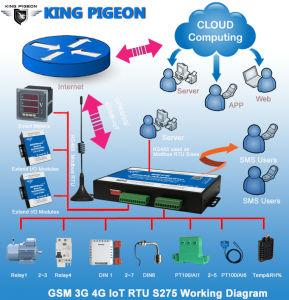 3G GSM GPRS I/O Module van Modbus van de Modem met RS232 /RS485