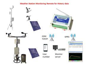 В ХОЛОДНУЮ ПОГОДУ GPRS GSM станция мониторинга погоды станции регистратора данных S262