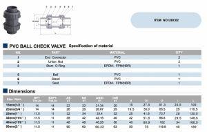 De Kleppen van de era, de Klep van de Controle van de Bal van pvc Pn10 (F1970), nSF-Pw & Upc