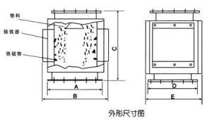 Bajo precio del mineral de canalización vertical separador magnético para construir materiales/industria de cemento (RCYF-1200).