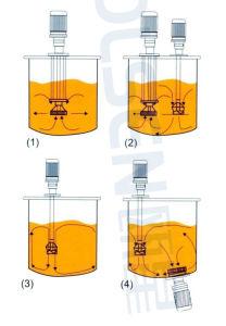 Super Wear-Resistant de acero inoxidable de grado alimentario sello mecánico de la parte inferior del depósito de sanitarios de alto cizallamiento intermitente la dispersión de emulsionante