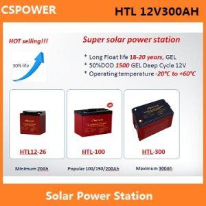 深いサイクルのゲルのBateria 12V 110ahの太陽蓄電池
