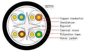 4 Pares Cabo de Par Trançado simétrico ao Ar Livre de cabo UTP CAT6 (HSYY6)