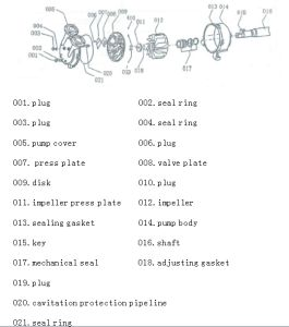 2bv2 070 anneau liquide pour le profil de la pompe à vide Ligne d'Extrusion