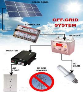 Sistema de energía fotovoltaica en el hogar
