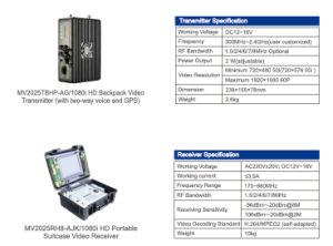 Drahtlose Überwachung-Sicherheits-Überwachungsanlagen Audio u. video Übermittler 2W und Empfänger
