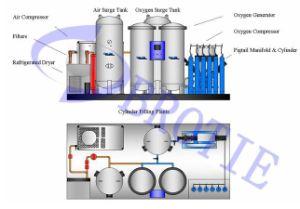 Кислородный завод (BRHO/BRIO)