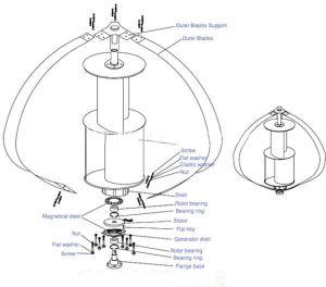 ハイブリッド風および太陽系のための縦の軸線の風発電機1000年のW