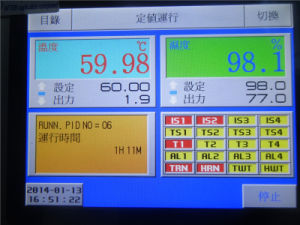 プログラム可能な一定した温度の湿気の環境区域
