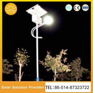 Indicatore luminoso di via solare basso di prezzi 15W-150W LED di vendita calda dell'esportatore