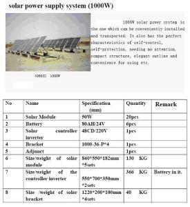 Sistema de Energia Solar de 1000 W