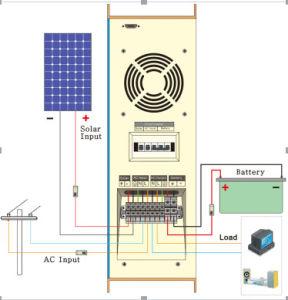 invertitore ibrido puro dell'onda di seno 1kw/2kw/3kw/4kw/5kw per il sistema solare