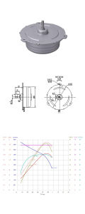 Motor dc sin escobillas de alta velocidad para Ventilador/ventilador