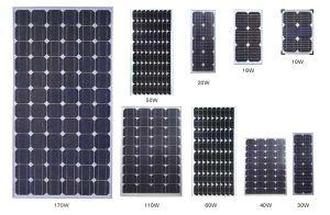 Elektrische Solarverkleidungen Solar-PV-Verkleidungen