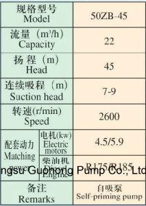 La meilleure qualité de la série 50zb Diesel de deux pouces 50ZB-45 de la pompe à eau