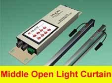 Höhenruder-Tür-Schoner CCC-UL-Fotozelle (sonnige SN-GM1-Z/09192H)